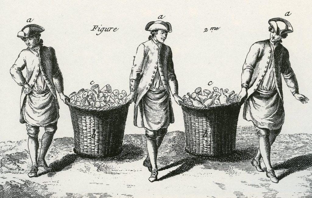 L'Encyclopédie Diderot et d'Alembert, Art du verre – Fabrication des glaces, planche XXII, 18es